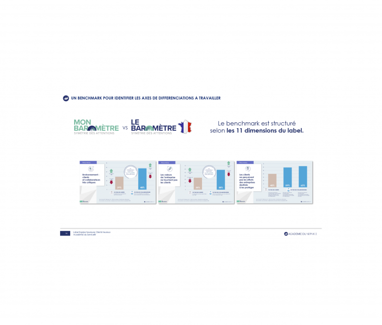Rapport Baromètre Symétrie des Attentions_benchmark